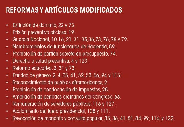 foro jurídico reformas constitucionales