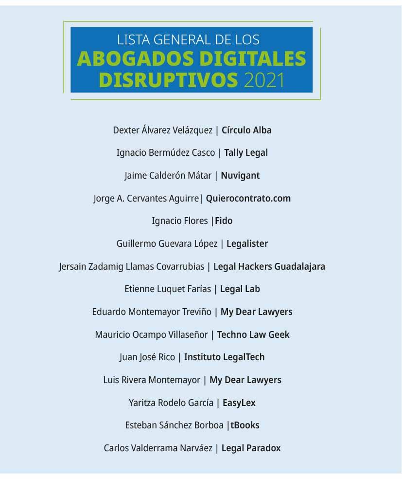 foro jurídico lista general de los abogados digitales más disruptivos de México 2021