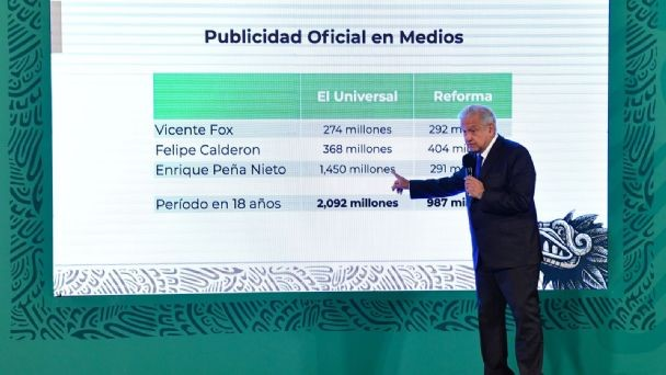 foro jurídico Publicidad oficial